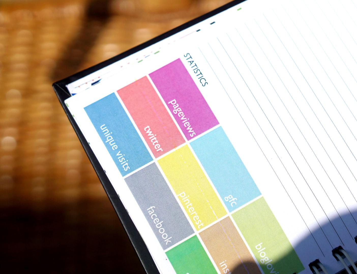 2018 cassie daves blog planner content inside